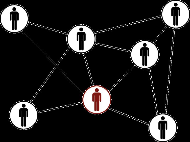 Teamwork Struktur